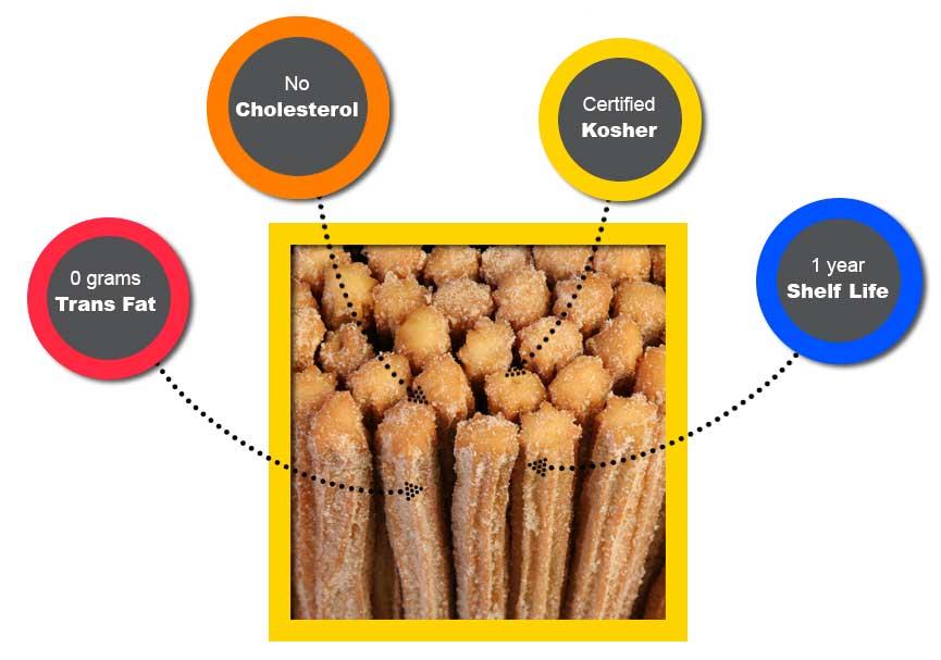 churro nutrition information